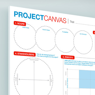 Bedenk's Project Canvas